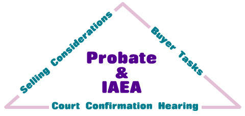 Probate and IAEA